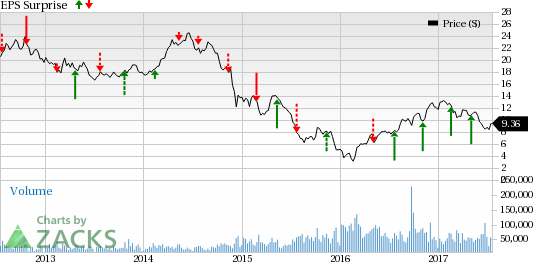 Encana (ECA) to Report Q2 Earnings: What's in the cards?