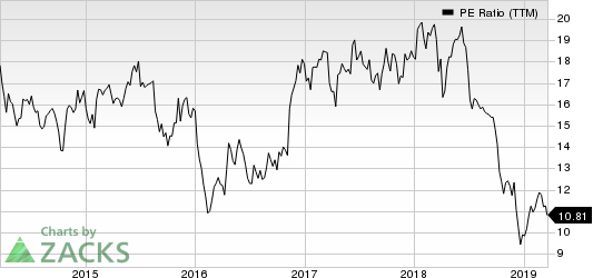 East West Bancorp, Inc. PE Ratio (TTM)