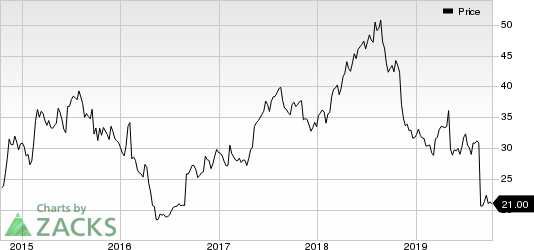 Phibro Animal Health Corporation Price