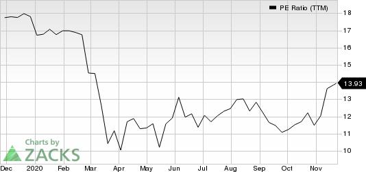 The Hanover Insurance Group, Inc. PE Ratio (TTM)