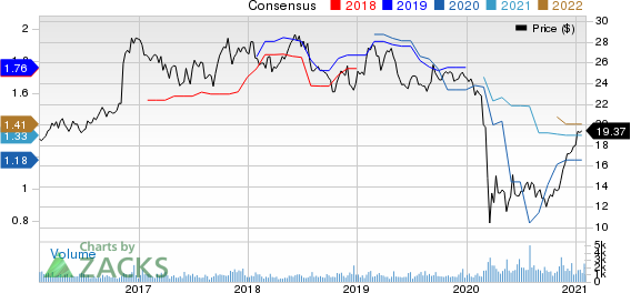Provident Financial Services, Inc Price and Consensus