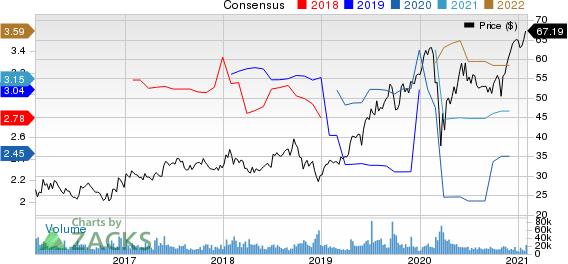 Blackstone Group IncThe Price and Consensus