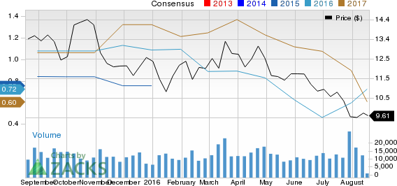 Why Cameco Corporation (CCJ) Stock Might be a Great Pick