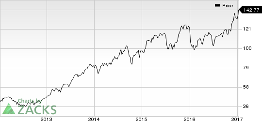 Lear Corporation (LEA) Climbs: Stock Adds 5% in Session
