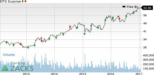 Tech Stock Earnings Slated on Jan 26: MSFT, GOOGL, PYPL
