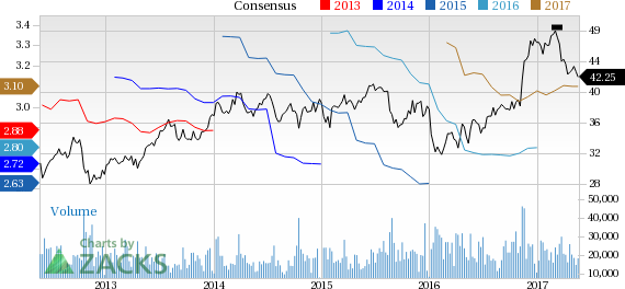 BB&T (BBT) Down 3.3% Since Earnings Report: Can It Rebound?