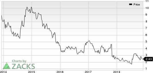 ARC Document Solutions, Inc. Price