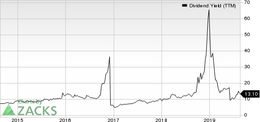 Ferrellgas Partners, L.P. Dividend Yield (TTM)