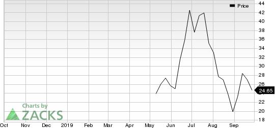 Cortexyme, Inc. Price