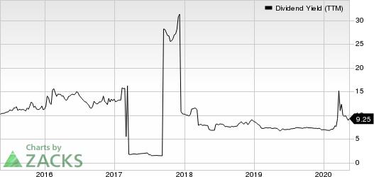 Oaktree Specialty Lending Corp Dividend Yield (TTM)