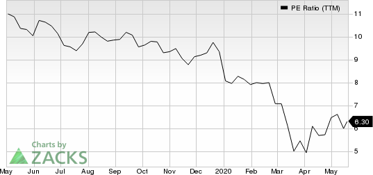 National General Holdings Corp PE Ratio (TTM)
