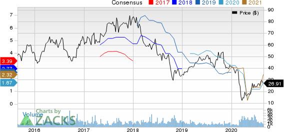 U S Concrete, Inc. Price and Consensus