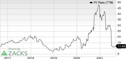 Westlake Chemical Corporation PE Ratio (TTM)