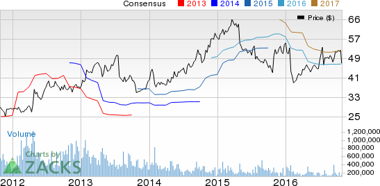 Abaxis (ABAX) Q2 Earnings & Revenues Miss, Margins Slide