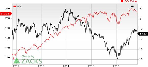 Generic Drug Stocks Tumble, DoJ Probe to Remain an Overhang