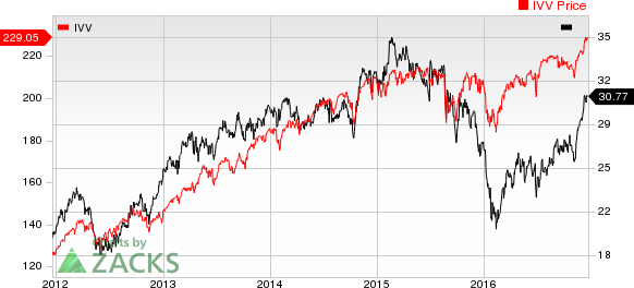 Biotech Stock Roundup: Conatus Soars on Novartis Deal, Early FDA Nod for Clovis Drug