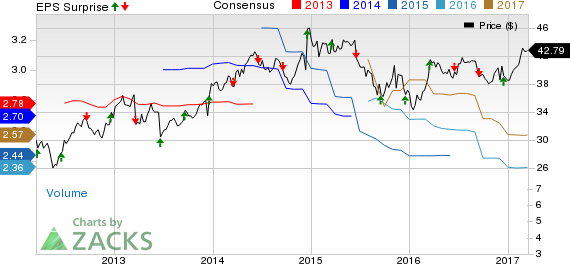 Orcl Stock Quote Awesome Oracle ORCL Beats On Q48 Earnings Revenues Stock Up Nasdaq