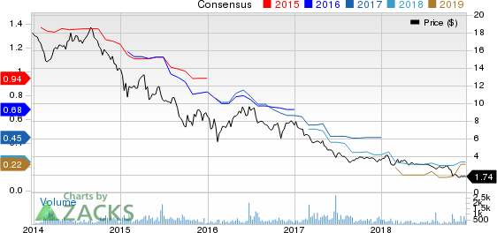 Manning & Napier, Inc. Price and Consensus