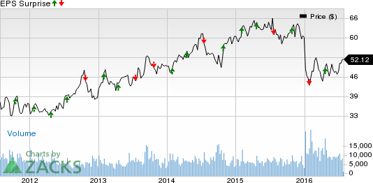 AutoNation (AN) Q2 Earnings Beat, Rise Y/Y