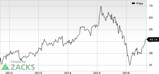 WestRock to Settle $2.5B Pension Obligations to Manage Cost