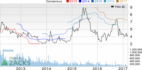 Agenus (AGEN) Reports Narrower-than-Expected Q4 Loss