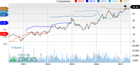 Ameren (AEE) Overvalued than Industry, Should You Sell?