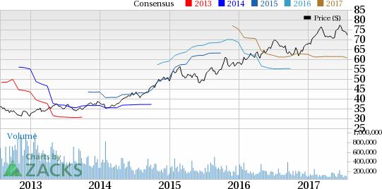 Tobacco Stocks Reporting Q2 Earnings on Jul 27: MO, VGR