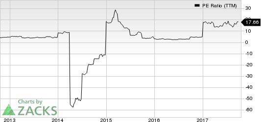 AeroCentury Corp. PE Ratio (TTM)