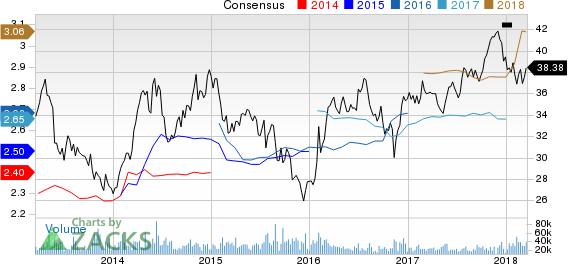 Exelon Corporation Price and Consensus