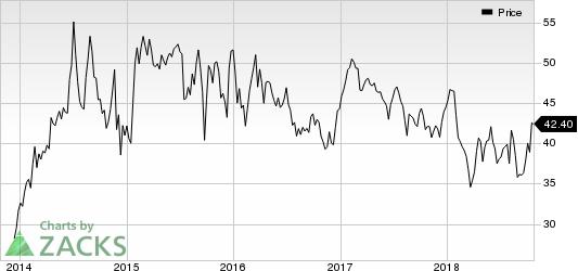 Valero Energy Partners LP Price