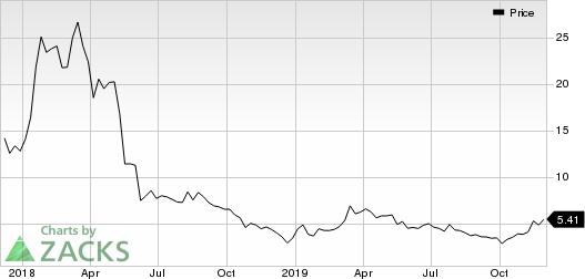 Jounce Therapeutics, Inc. Price and Consensus
