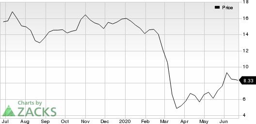 Petroleo Brasileiro S.A. Petrobras Price