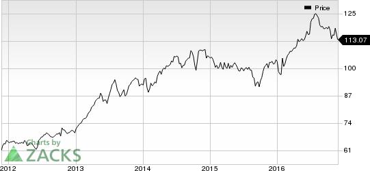 J&J (JNJ) Reportedly Approaches Actelion for Acquisition