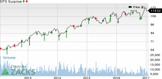 Can Travelers (TRV) Sustain its Earnings Streak in Q4?