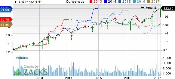 Everest Re Group (RE) Q4 Earnings, Revenues Beat Estimates
