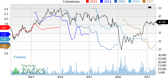 Why Is CIT Group (CIT) Up 7.9% Since the Last Earnings Report?
