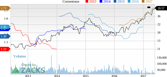 Corning (GLW) Up 2.8% Since Earnings Report: Can It Continue?