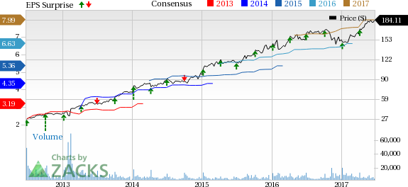 What to Expect from Constellation Brands' (STZ) Q1 Earnings?
