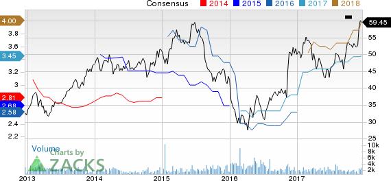 Stifel Financial Corporation Price and Consensus