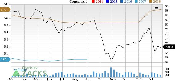 Should Value Investors Pick Walgreens Boots Alliance WBA Stock Best Walgreens Stock Quote