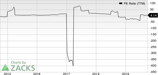 Pampa Energia S.A. PE Ratio (TTM)