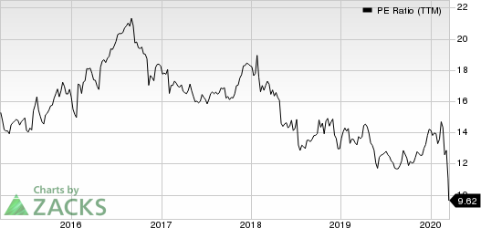 Ingredion Incorporated PE Ratio (TTM)