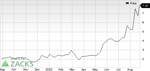 Lincoln Educational Services Corporation Price
