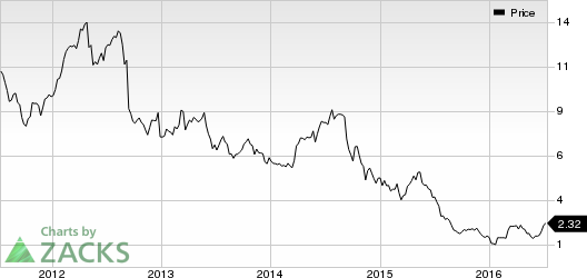 Companhia Energetica (CIG) Surges: Stock Jumps 10.8%