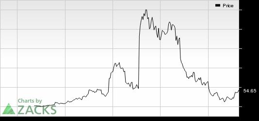 Puma (PBYI) Neratinib's Application Validated in EU, Stock Up