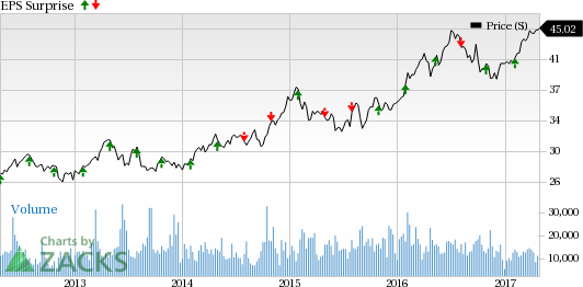 Will Xcel Energy (XEL) Disappoint This Earnings Season?