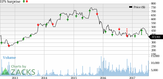 Chipotle (CMG) to Report Q2 Earnings: Will it Disappoint?
