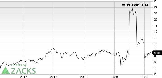 Santander Consumer USA Holdings Inc. PE Ratio (TTM)