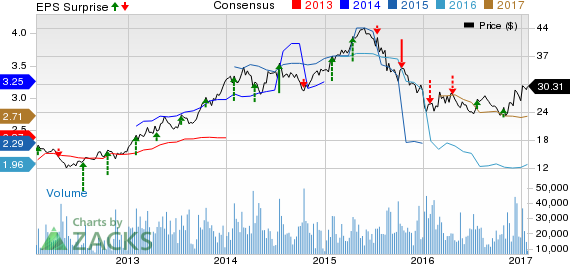 Blackstone (BX) Beats on Q4 Earnings as Revenues Improve