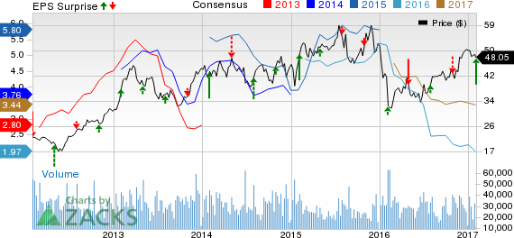 Marathon Petroleum (MPC) Overcomes Low Margins to Q4 Beat